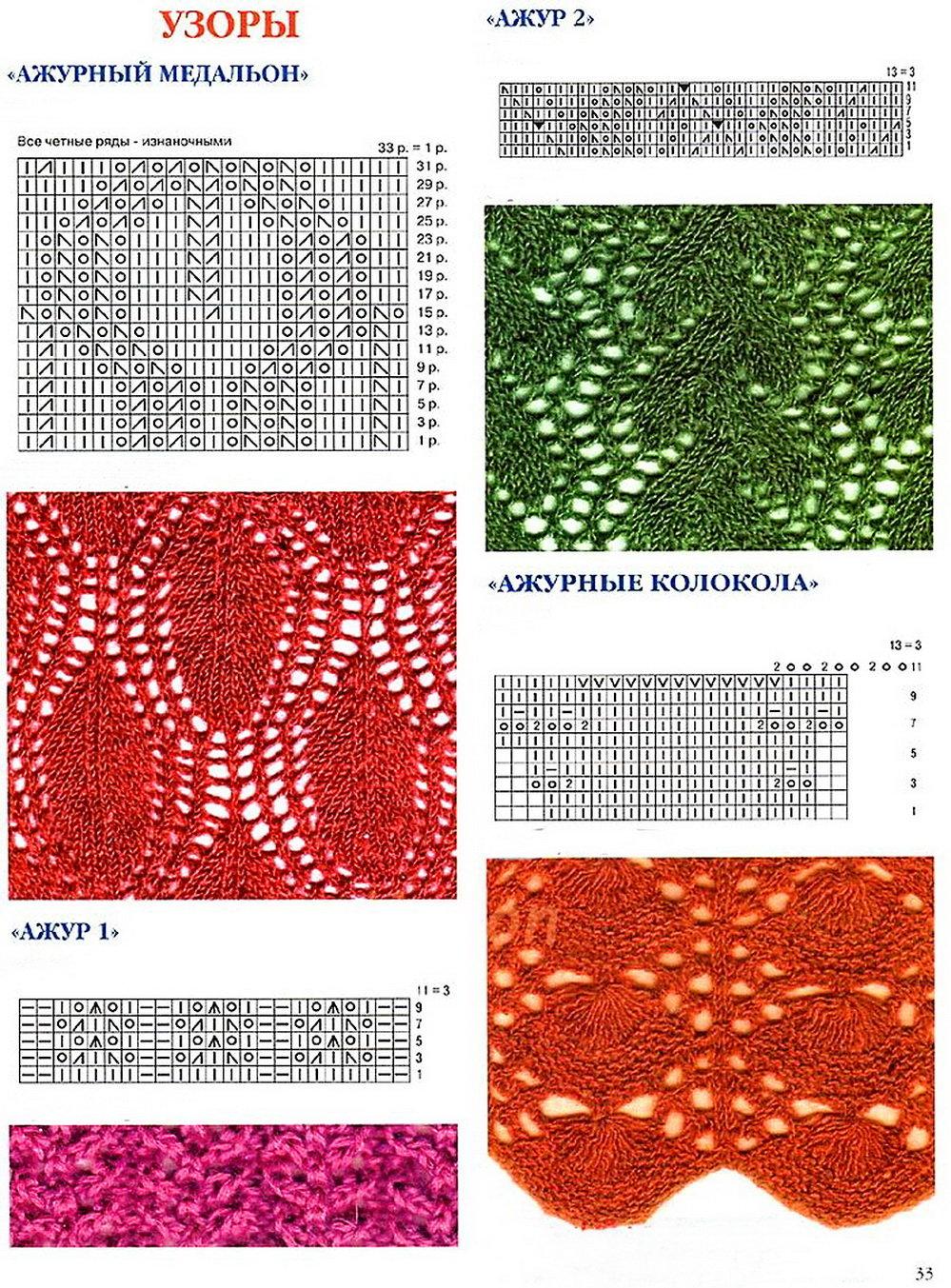 Узор для вязания спицами с описанием и схемами 499
