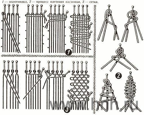 ИРЛАНДСКОЕ КРУЖЕВО : элементы Мир вязания и рукоделия