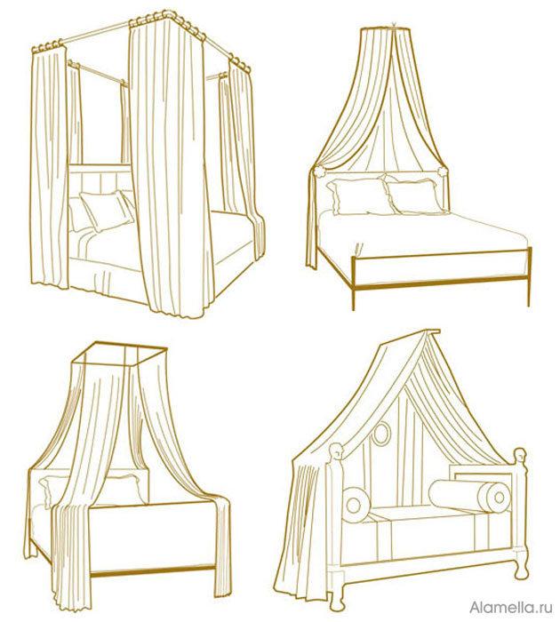 Как сделать каркас для балдахина на кровать