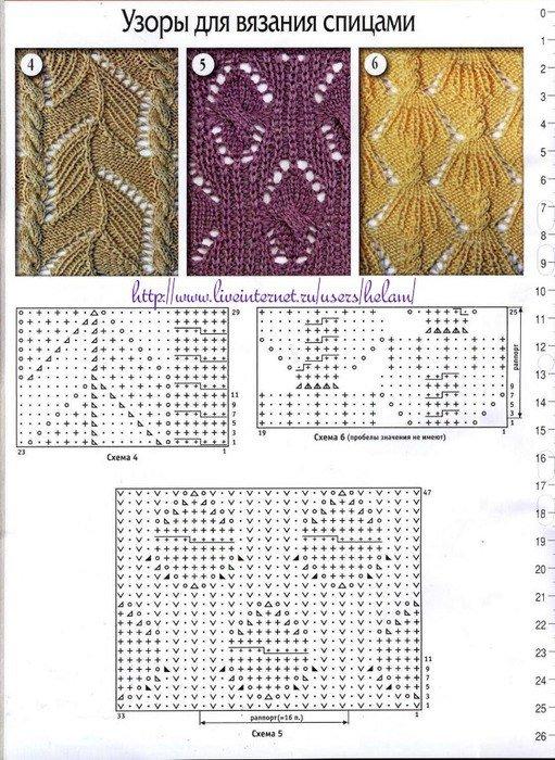 Схемы вязания спицами для новичков 83