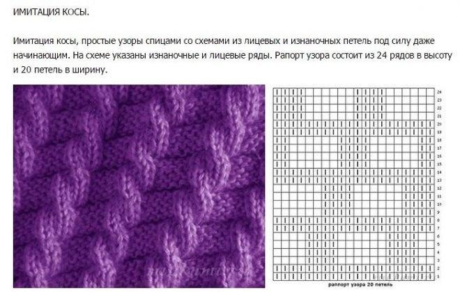 Простейшие узоры для вязания спицами схемы и описание