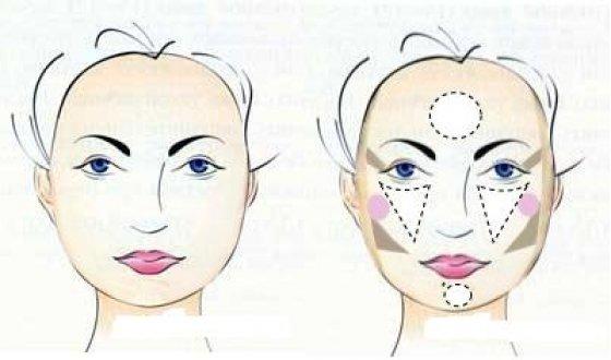 Макияж для круглой формы лица