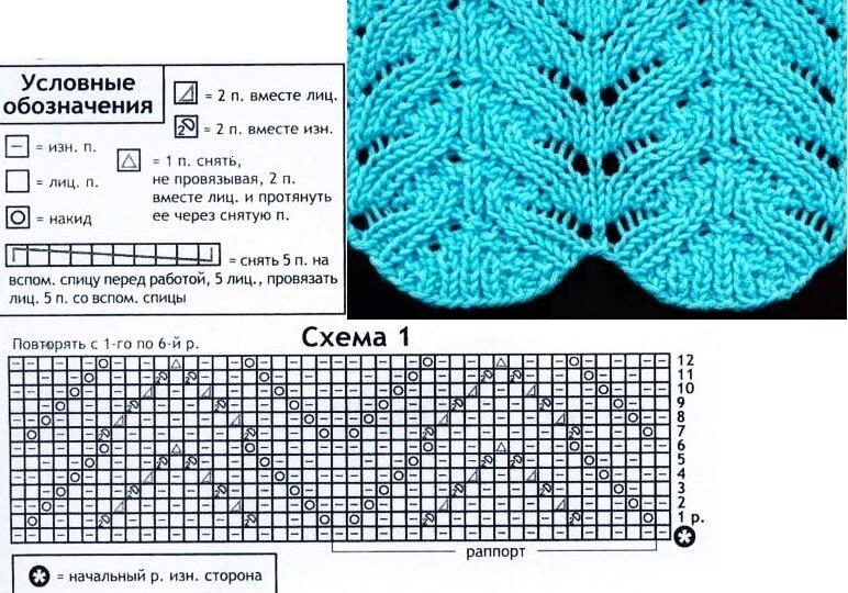 Вязание на спицах ажурный узор волнами