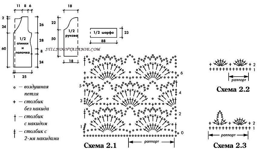Схема вязания ажурного шарфа 79
