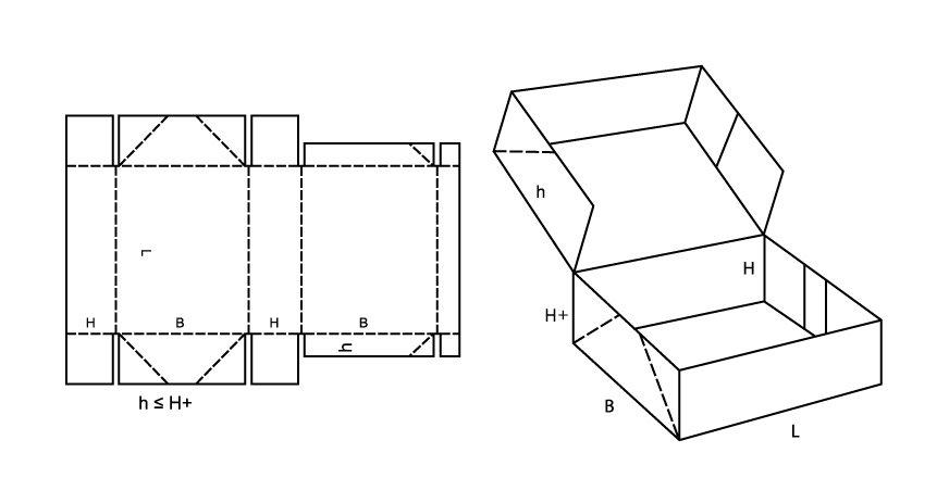 Схема чтобы сделать коробку своими руками