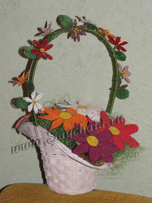 Фото корзины с цветами из картона и ниток