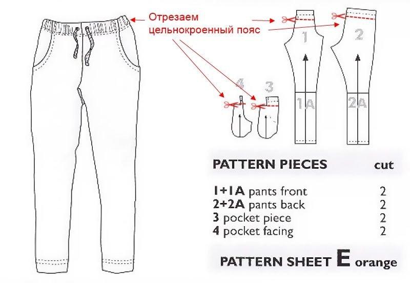 Как сшить мужские штаны своими руками 88