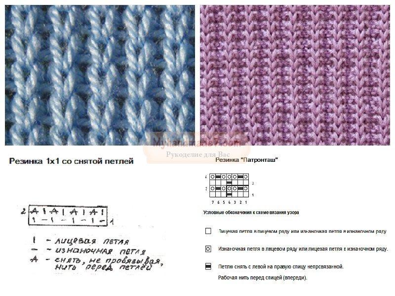 Вязание английской резинки спицами схема для начинающих с фото 79