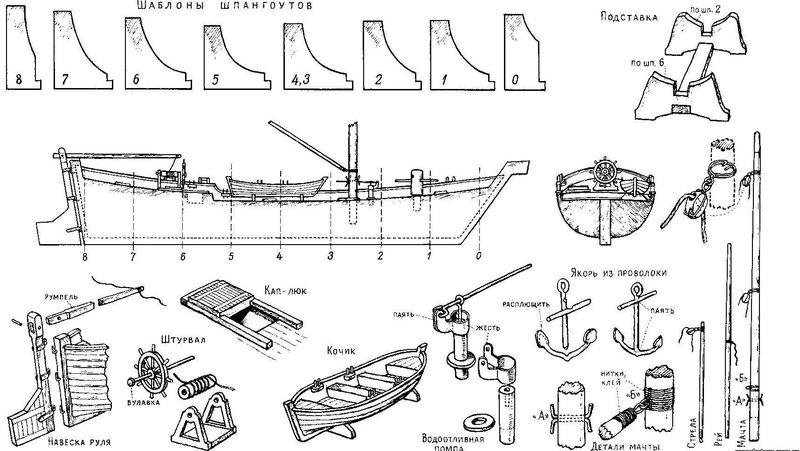 Чертеж модели корабля из дерева своими руками