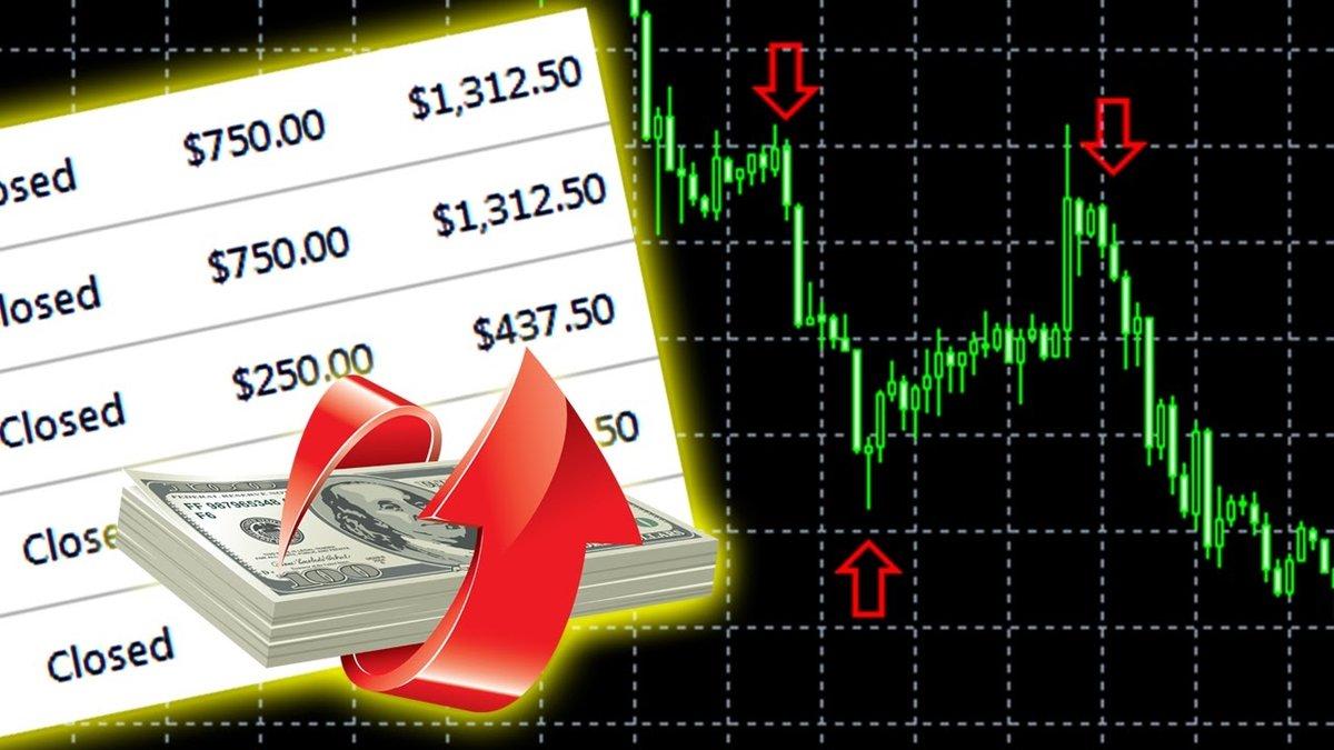 Боллинджер бандс стратегия для бинарных опционов московской биржи 1