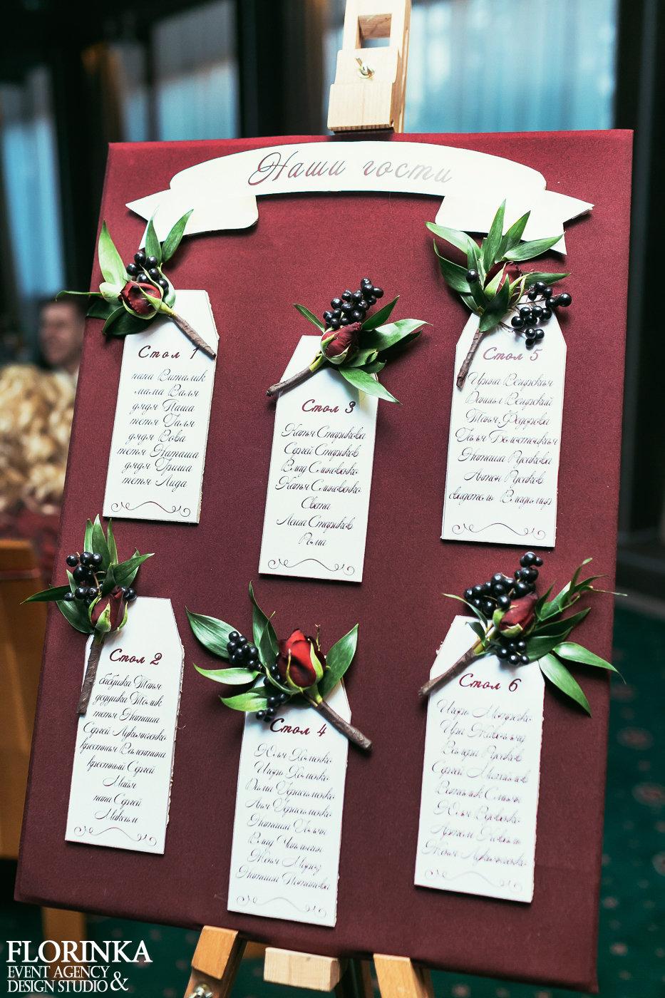 Рассадка гостей на свадьбе оформление инструкции 47