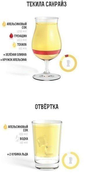 рецепт коктейля с водкой в домашних условиях простые