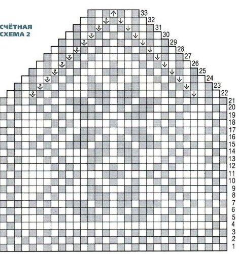 Схема вязания подследников спицами и схемы