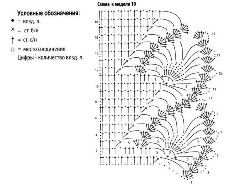 Вязание каймы крючком со схемами 50