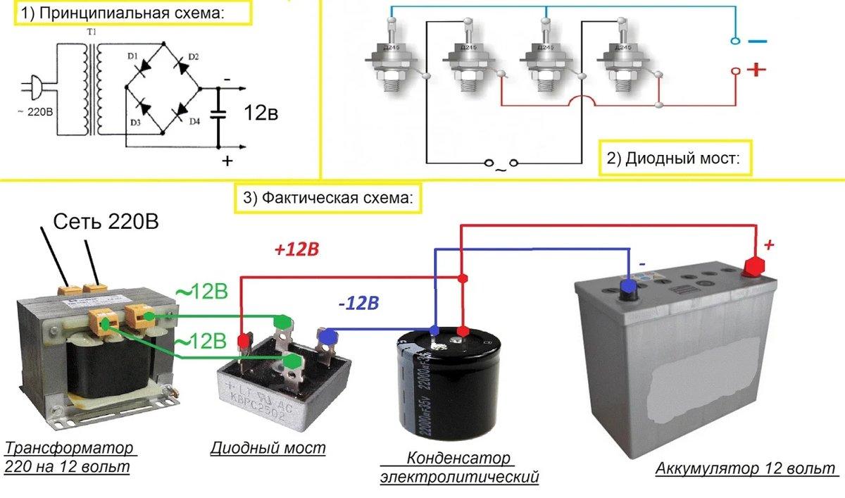 Как сделать зарядное устройство на аккумулятор своими