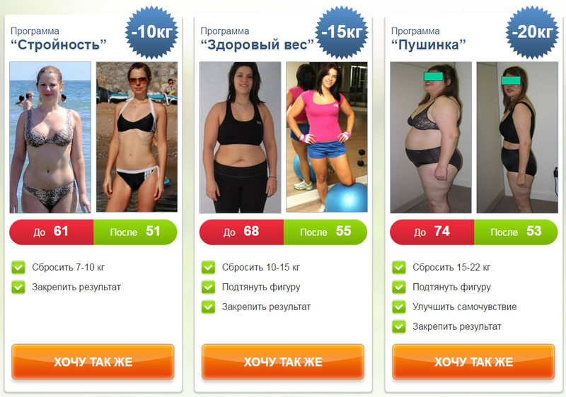 Как похудеть на 7 кг за 15 дней