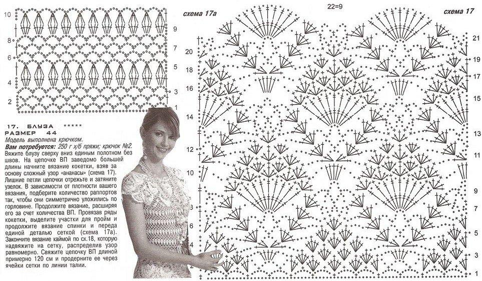 Модели и схемы для вязания крючком женщинам