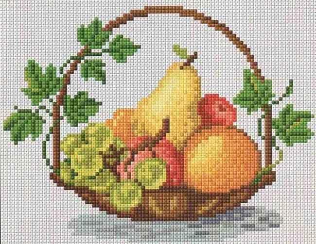Схемы вышивки крестом натюрморты для кухни 6