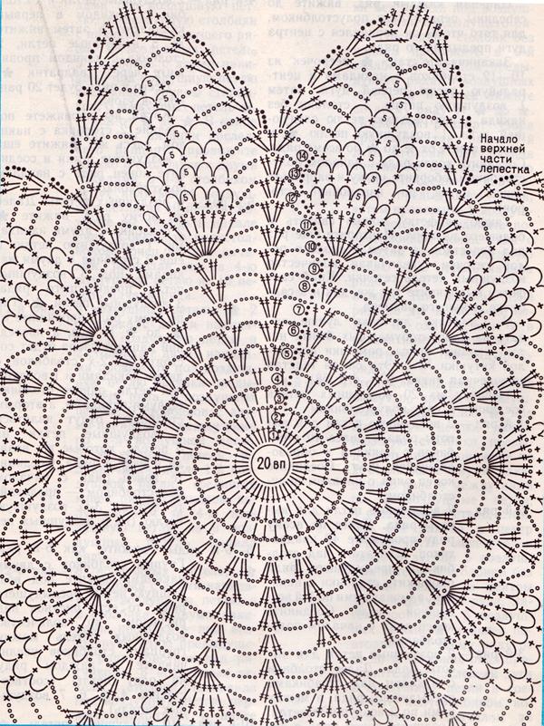 Схемы вязания салфеток ананас 305