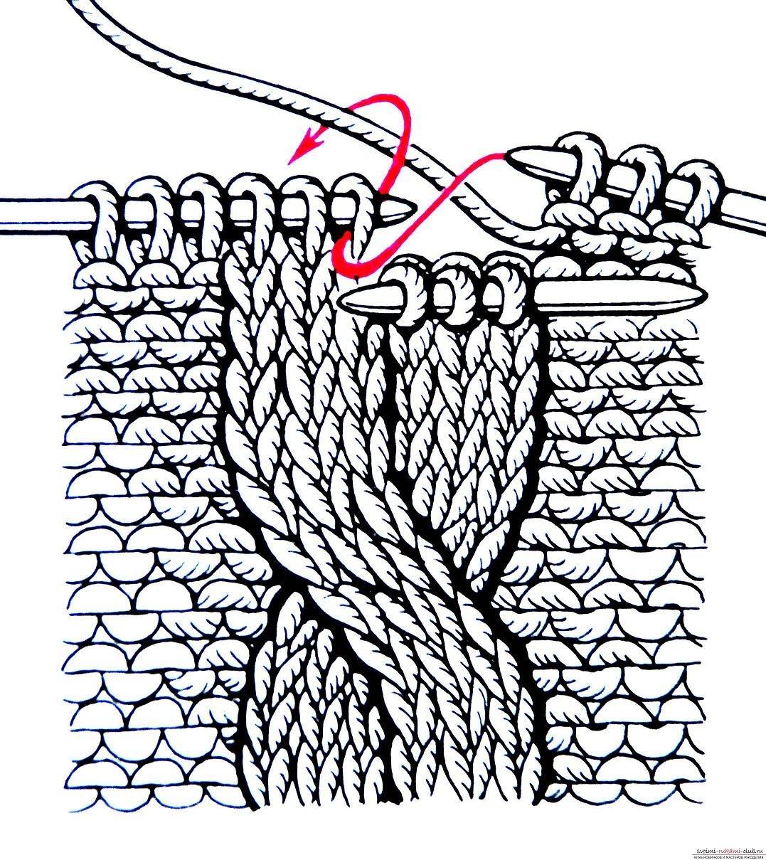 Косы из 4 петель при вязании спицами