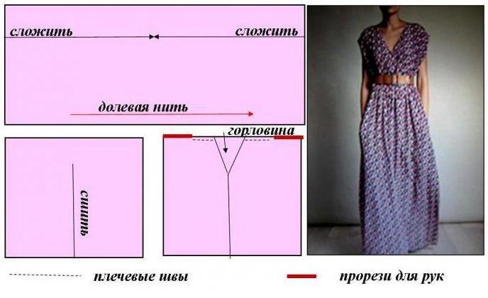 Простое летнее платье без выкройки своими руками 21