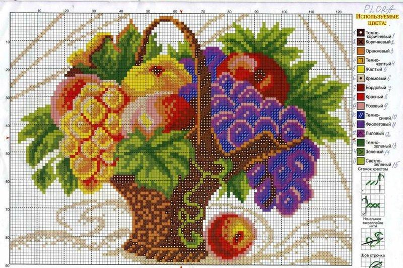 Схемы для вышивки крестиком фрукты 49