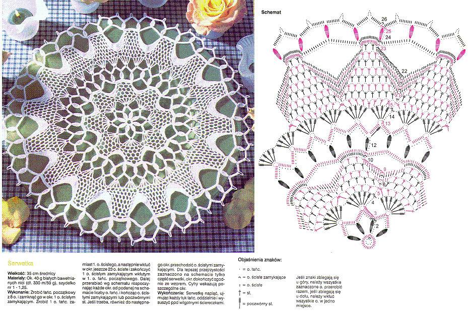 Описание схем вязания салфеток 919