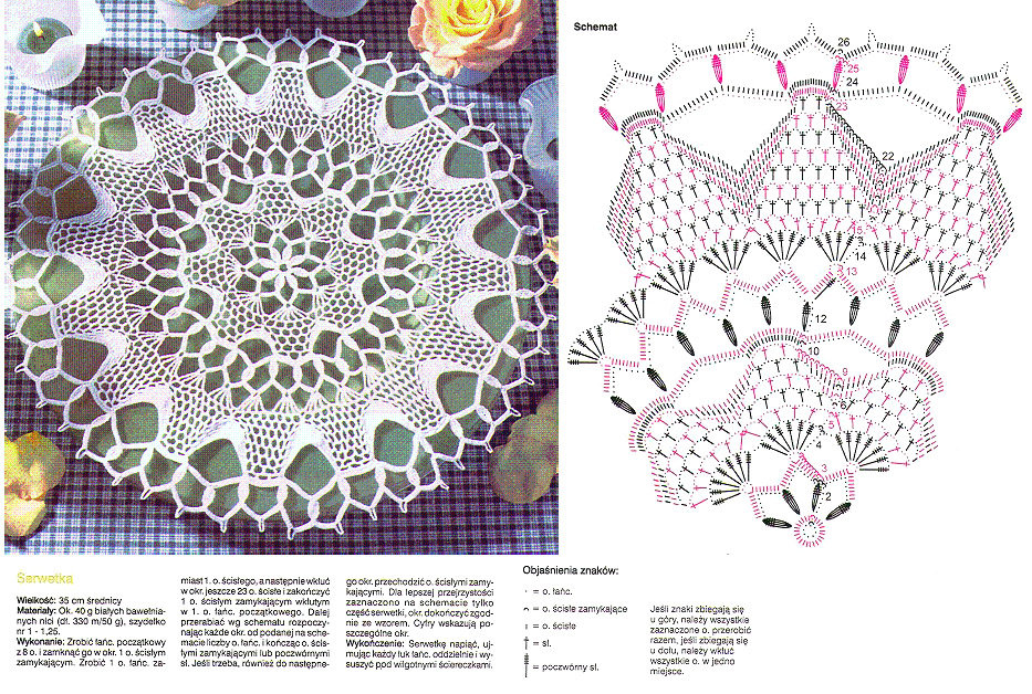 Фото схемы вязания салфеток крючком
