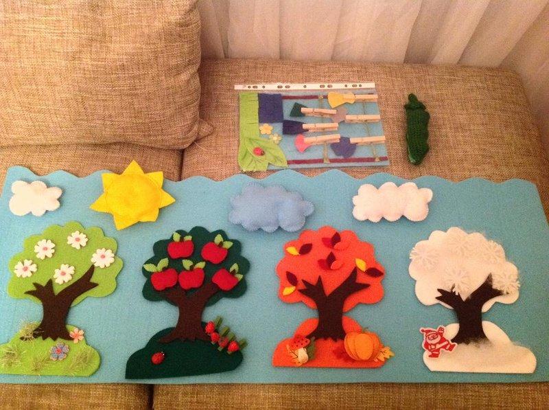 Развивающие поделки своими руками для детей 2 лет