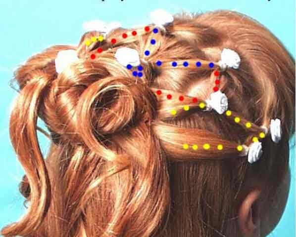 Красивые прически из своих волос для девочек с