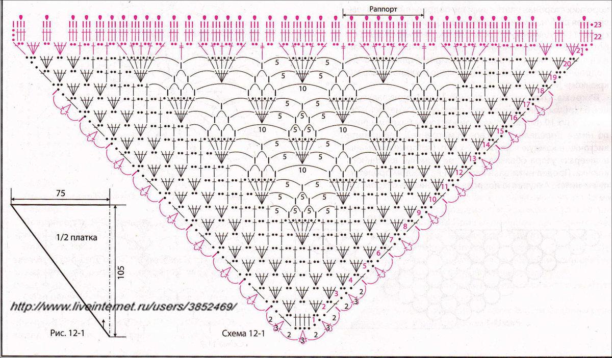 Вязание косынок для девочек крючком 91