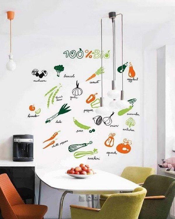 Рисунки на стенах кухни своими руками фото 84