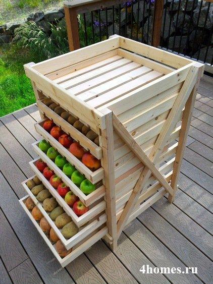 Изделия из ящиков для фруктов своими руками 15