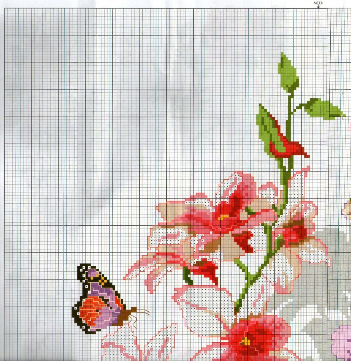 Схема вышивки «Орхидеи на чёрном фоне вышивка крестом