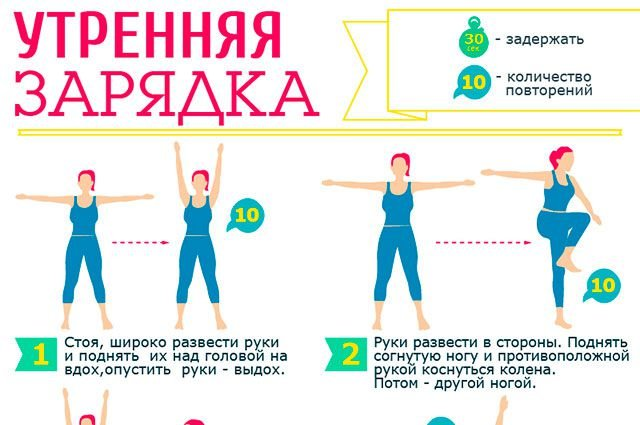 Зарядка утренняя для похудения в домашних условиях 505