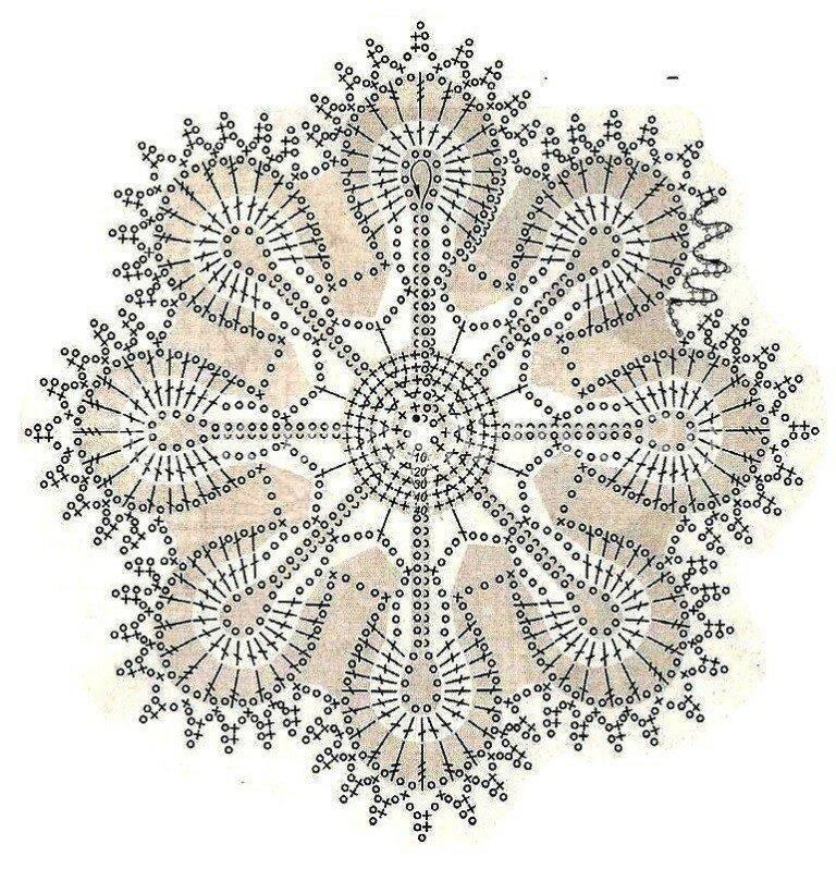 Салфетки крючком вязание схемой 84