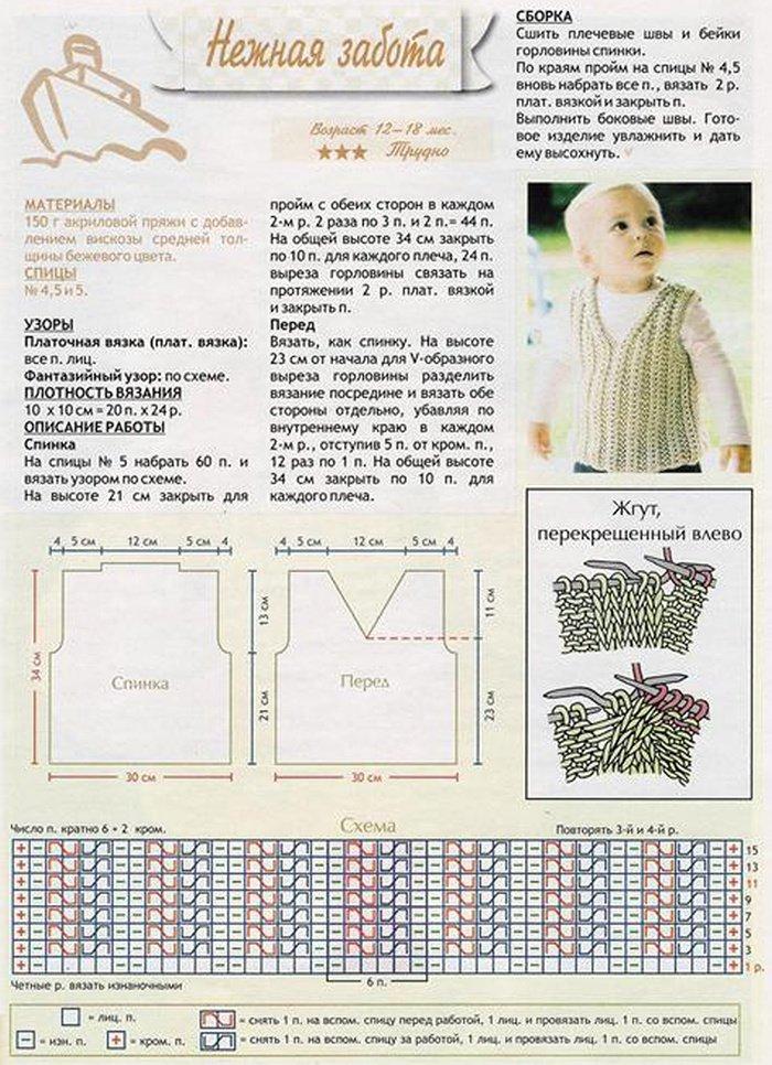Схемы вязания спицами с