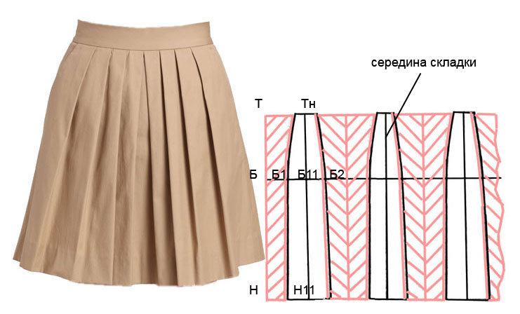 Сшить юбку с круговыми складками