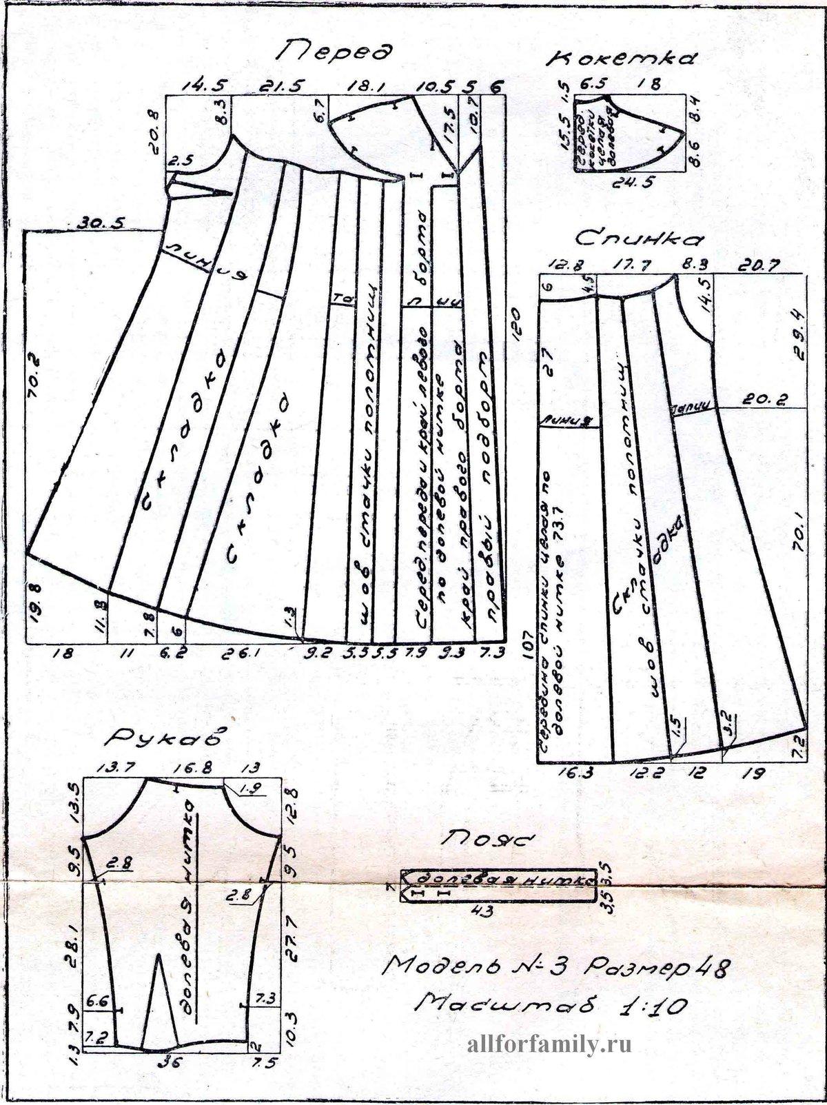 Платья для беременных своими руками : фасоны, выкройки. Как сшить самой