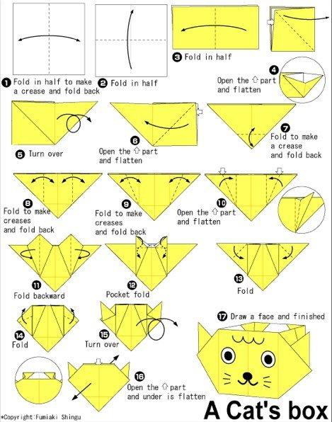 Сделать поделки своими руками пошаговая инструкция