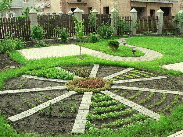 Дизайн сада и огорода своими