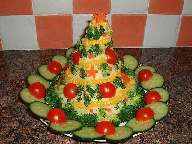 Новогодниеы салатов новинки