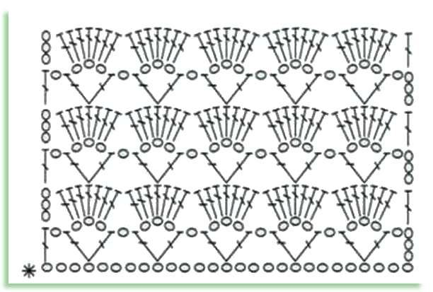 Схема для начинающих по вязанию крючком