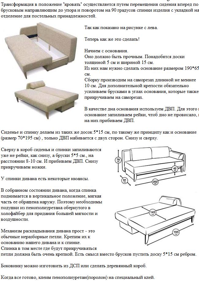 схема сборки дивана из икеа