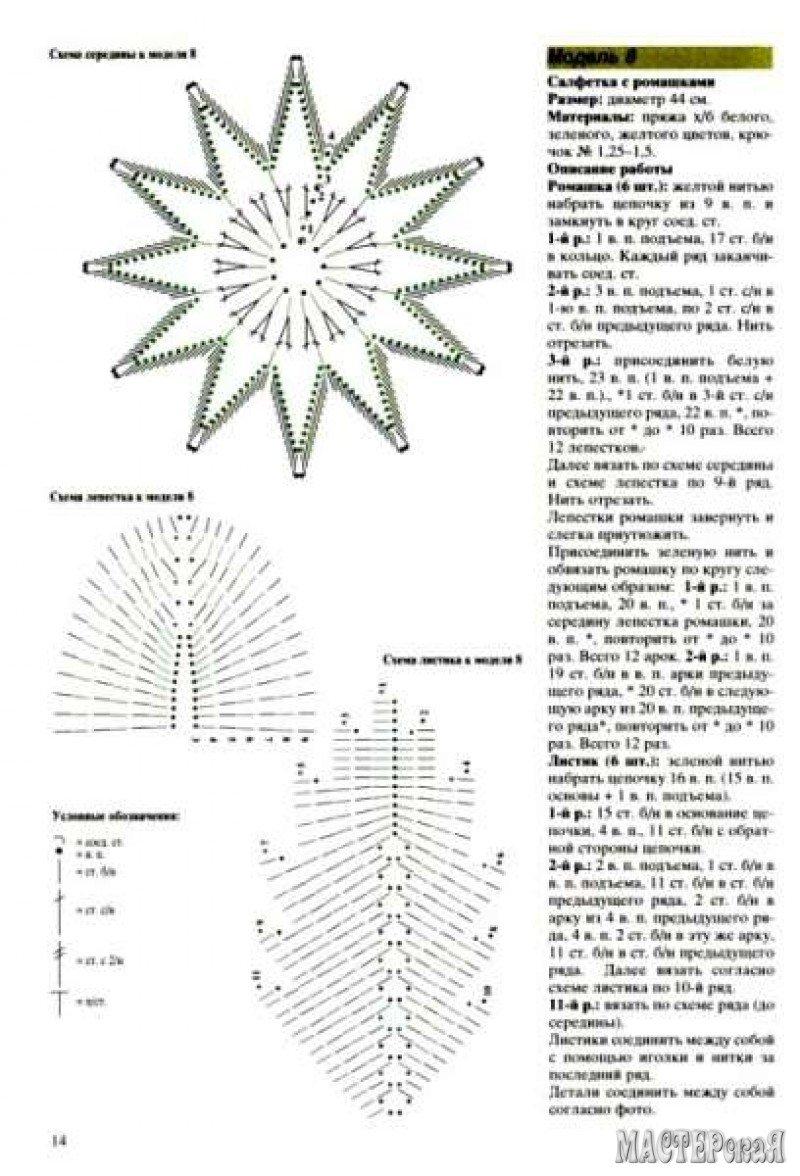 Салфетки крючком схемы и описание ромашка