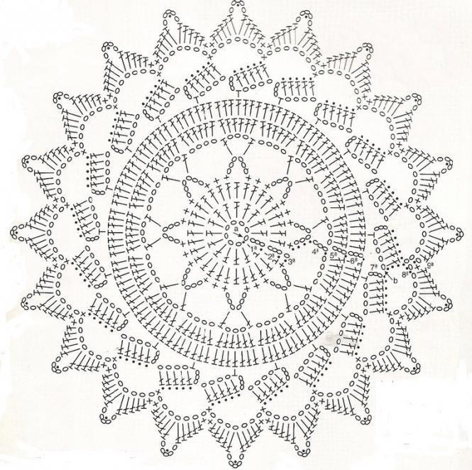 Салфетки крючком вязание схемой 73