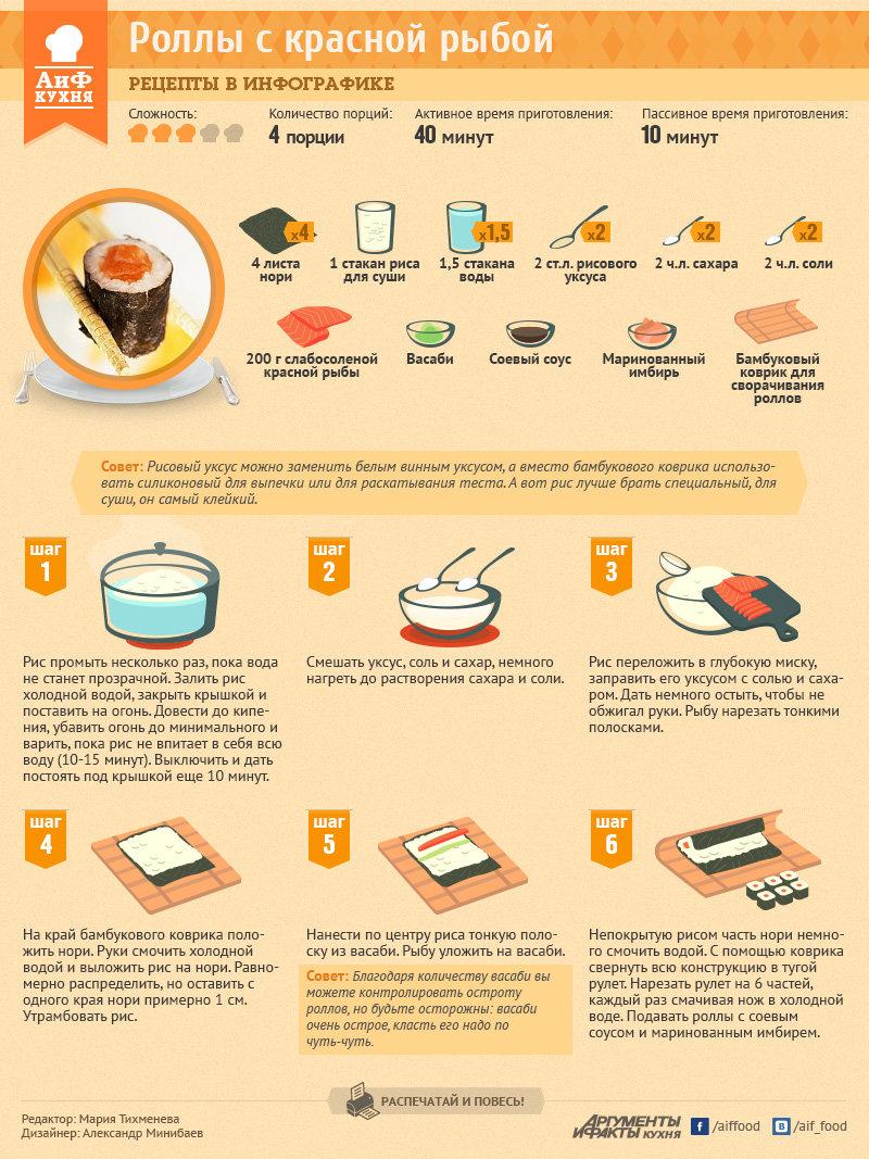 Рецепты суши в домашних условиях пошагово простые