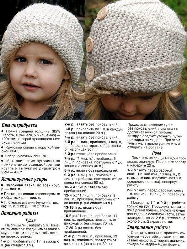 Вязание спицами шапочки шапки