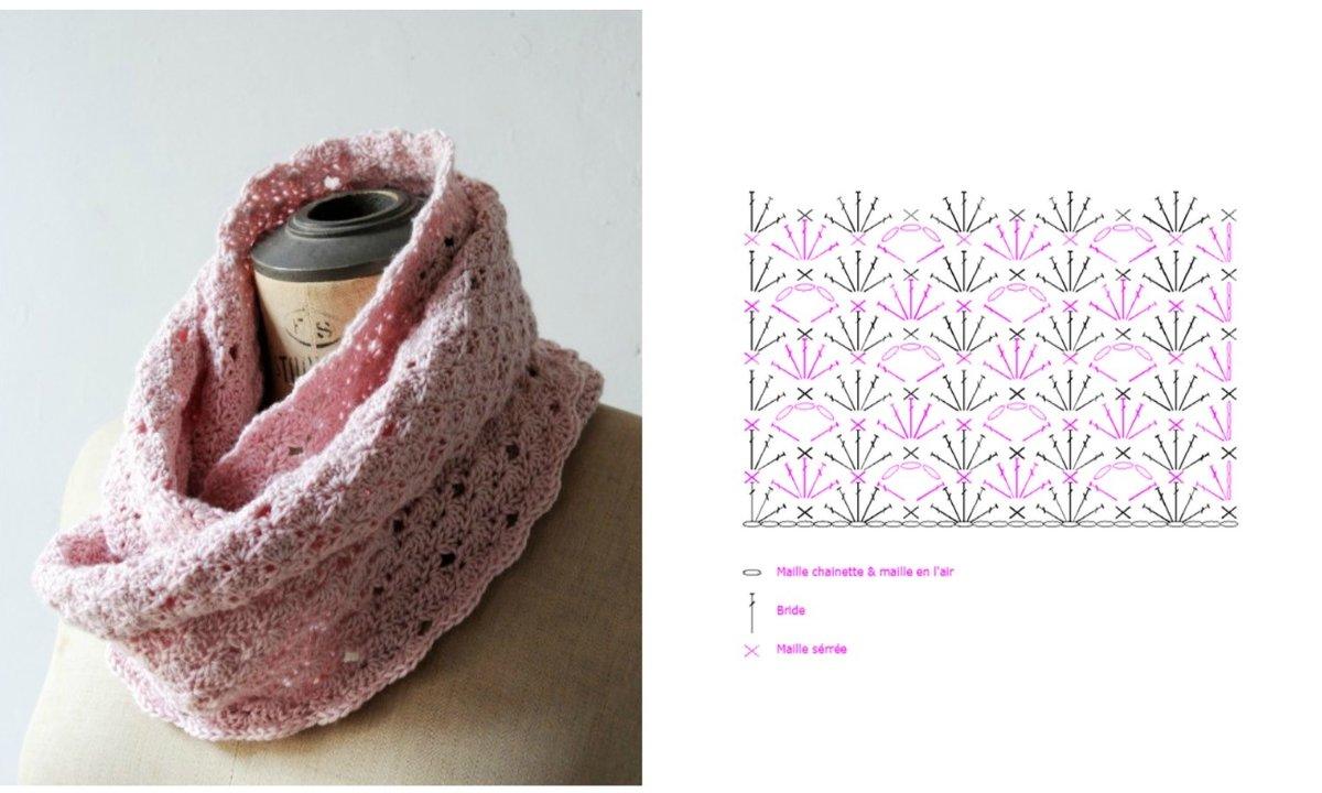 Узоры для вязания хомута шарфа