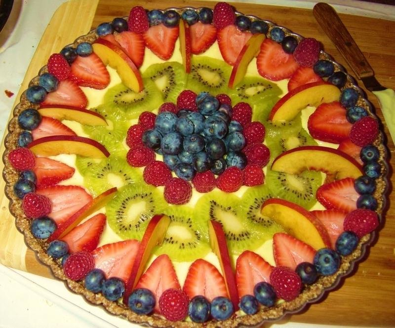 Рецепты простых пирогов с фруктами с